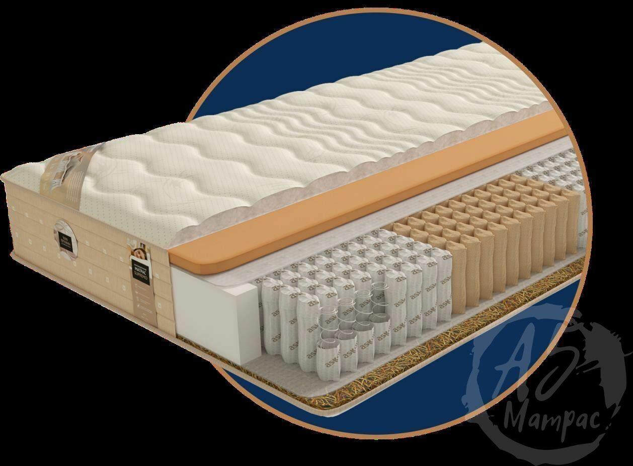 Тонкие ортопедические матрасы на диван аккордеон